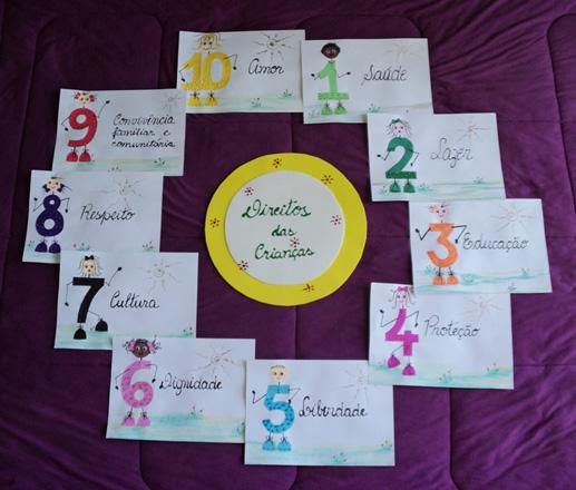 Direitos E Deveres Das Crianças Acrilex Tintas Artísticas